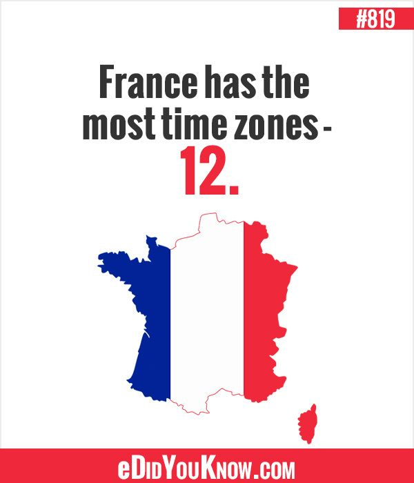 france time zone