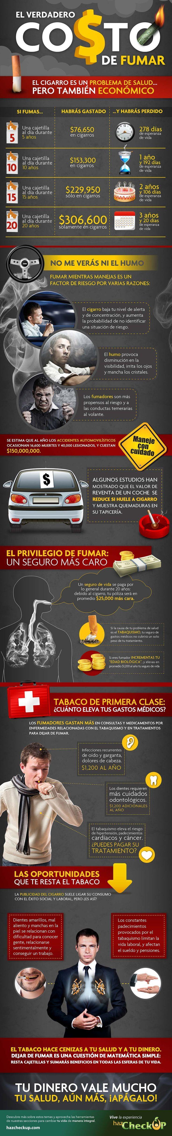 El verdadero #costo de #fumar El #cigarro es un #problema de #salud... pero también #económico #vida #humo #riesgo #segurodevida #tabaquismo #gastosmédicos #hipertensión #cáncer #tabaco #dinero #hazcheckup