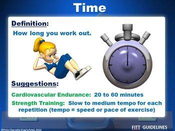 EXERCISE PRINCIPLES- PRINTABLE DISPLAY SIGNS - TeachersPayTeachers.com