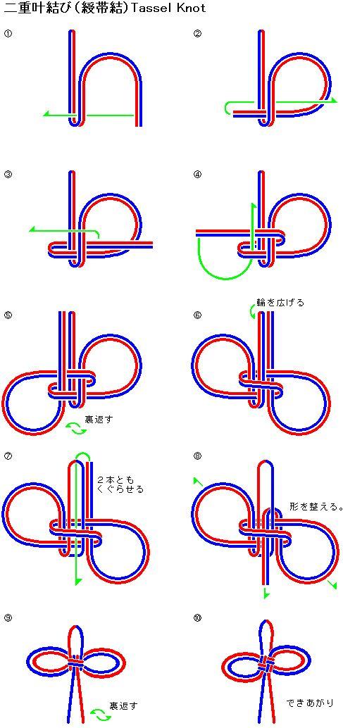 knots-二重叶結び(綬帯結)Tassel Knot.gif