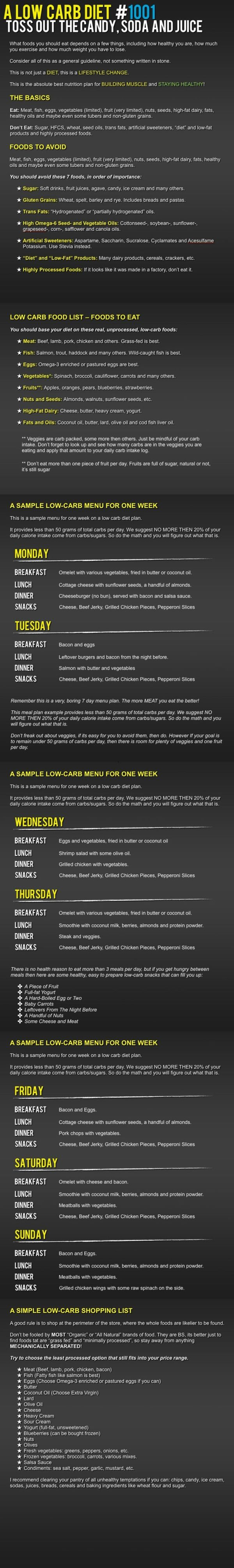Here is a great graphic for those who like low carb diet. (includes a food list and simple meal plan) by CheechtheAwesome