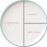 Fit Tip: The Perfectly Portioned Plate...FOR THE HOLIDAYS...DON'T LET UP!