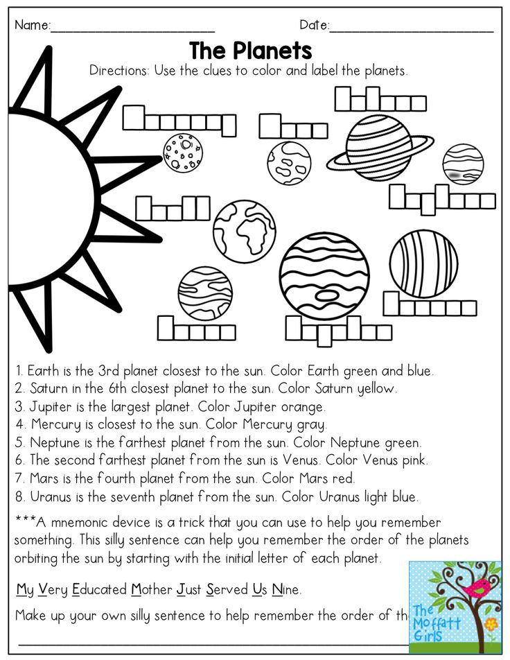 The Planets (read and color, then come up with a mnemonic device to remember the order).  Learning made FUN!