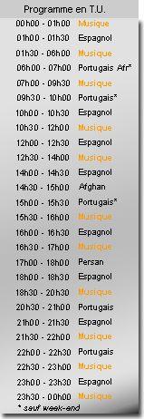 RFI- Radio France Internationale, apprendre, enseigner la langue française - French Radio for language learners