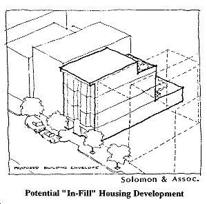San Francisco General Plan :: South of Market