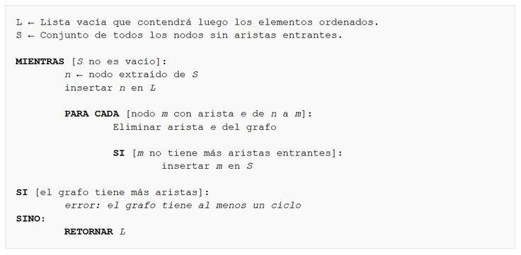 """Espero que hayas entendido este algoritmo para ordenar los nodos de un grafo dirigido acíclico (en este caso para ayudar a Batman a vestirse). Un algoritmo no es más que una """"receta"""" exacta y no ambigua que describe un procedimiento. En informática solemos utilizar pseudocódigo para describir algoritmos; básicamente, redactamos un procedimiento con lenguaje natural (no lenguaje de programación). ¿Te animas a leer el pseudocódigo del algoritmo de..."""