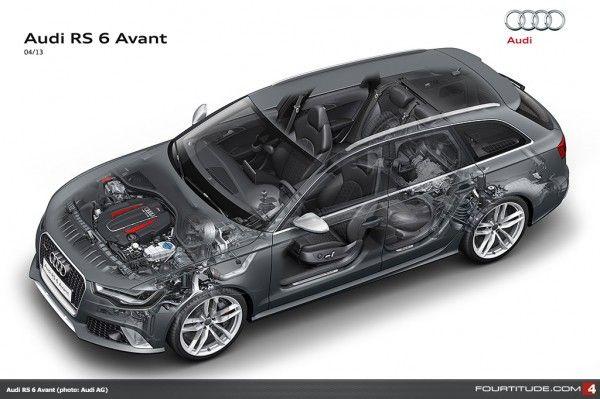 172 best images about audi rs6 avant on pinterest   audi ... audi rs6 avant engine diagram #11