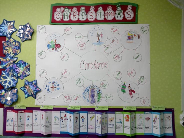 Winter-Christmas Brainstorming/ Winter Activity Writing