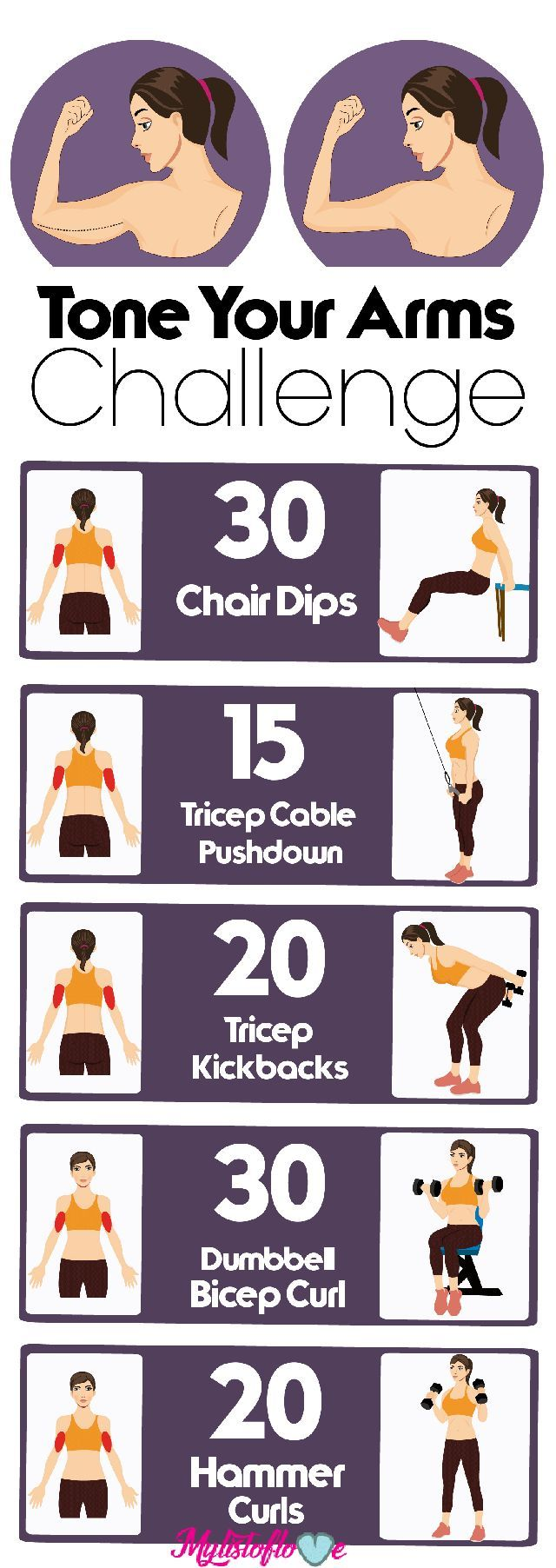5 Best Exercises To Tone Your Arms | Exercise And Fitness Tips | #exercise #fitn…