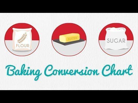 Více než 25 nejlepších nápadů na Pinterestu na téma Conversion - weight conversion chart