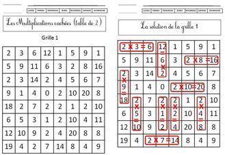 Je vous propose trois étapes, (Applicables pour la plupart des apprentissages) : 1. Les apprendre 2. Automatiser 3. Réinvestir 1. Pour les apprendre Par le biais de la pédagogie Waldorf...