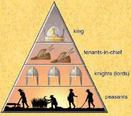 decline feudalism Feudalism definition is - the system of political organization prevailing in europe from the 9th to about the 15th centuries having as its basis the relation of lord.
