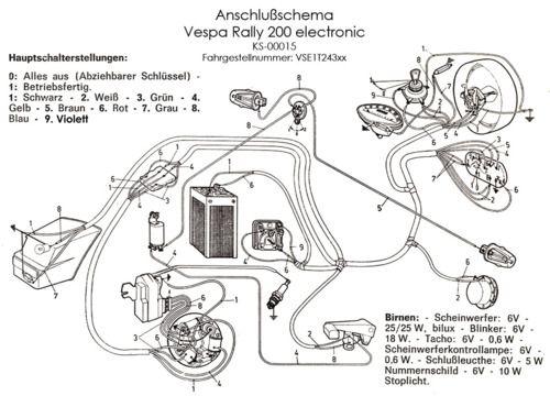lambretta scooter wiring diagram 100