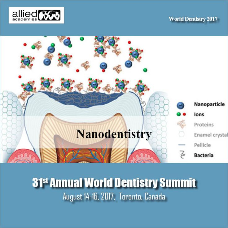 Nanodentistry- In the year 2000, the term and may be the field of # nanodentistry were born. As #nanomedicine advanced, #dentistry also started