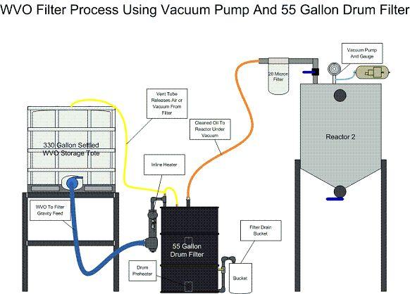 7 best ABC Biogas Project Profile Videos images on Pinterest - plan maison 3d gratuit