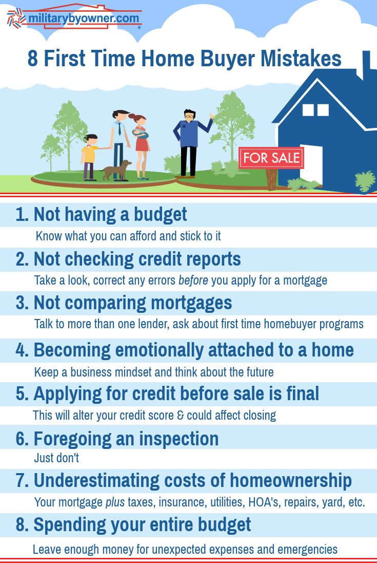 Common mistakes that firsttime home buyers make in 2020