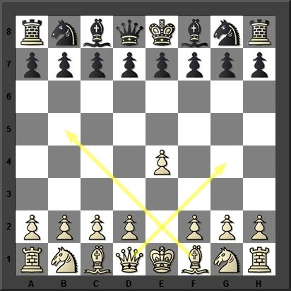 how to play chess opening moves