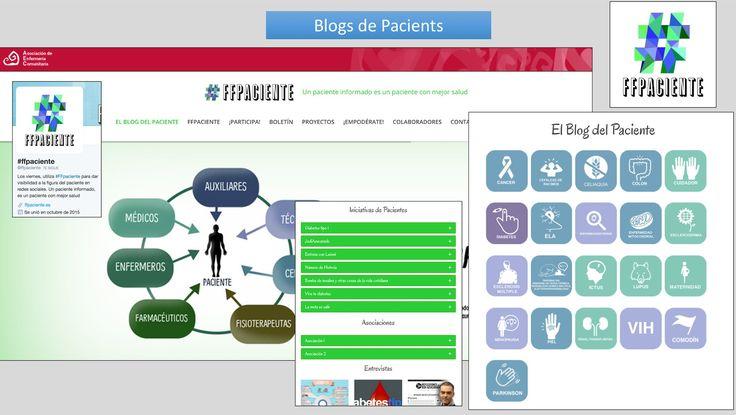 Resumen #FFpaciente