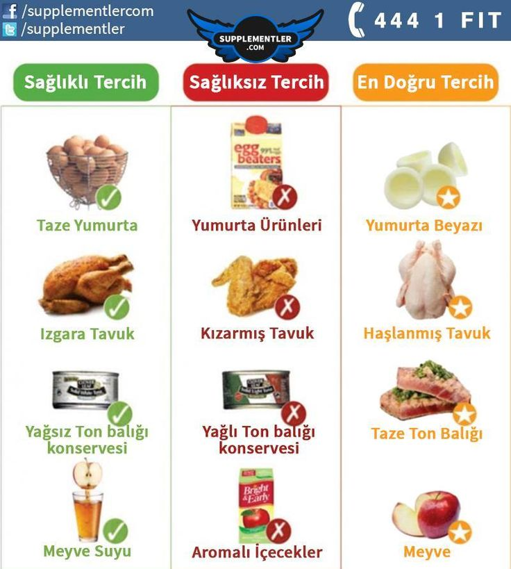 Beslenme tercihlerimizi ne kadar doğru yapıyoruz? #spor #workout #vücutgeliştirme #workoutflow #workouttime #fitness #fitnessaddict #fitnessmotivation #fitnesslifestyle #bodybuilding #supplement #health #healthy #workout #fitness #crossfit #supplement #motivation #protein #proteintozu