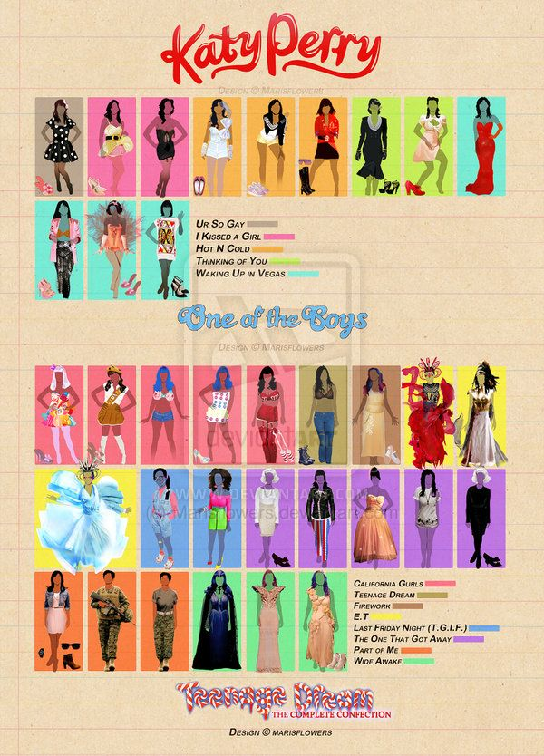 Katy Perry outfits by ~Marisflowers on deviantART...The 3rd back from the very last one looks decent for work even though I like the E.T. ones
