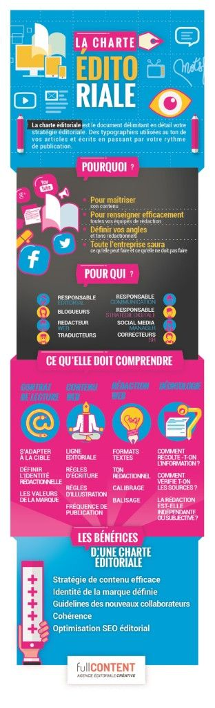 [Infographies] La #charte #éditoriale : Pourquoi en avoir une