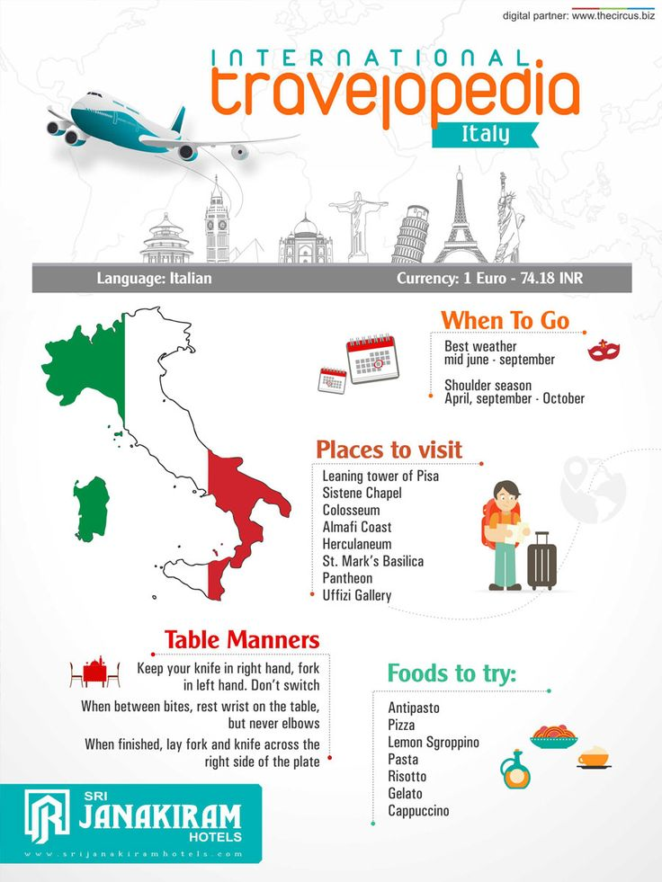 International Travelopedia - It is everyone's dream to travel to Italy once. The #Rome, #Venice, crystal blue #Tyrrhenian Sea, #Renaissance paintings and marble sculptures that leave you awestruck and inspired. Here are some good and useful info about Italy.   #srijanakiram #travelopedia #Italy