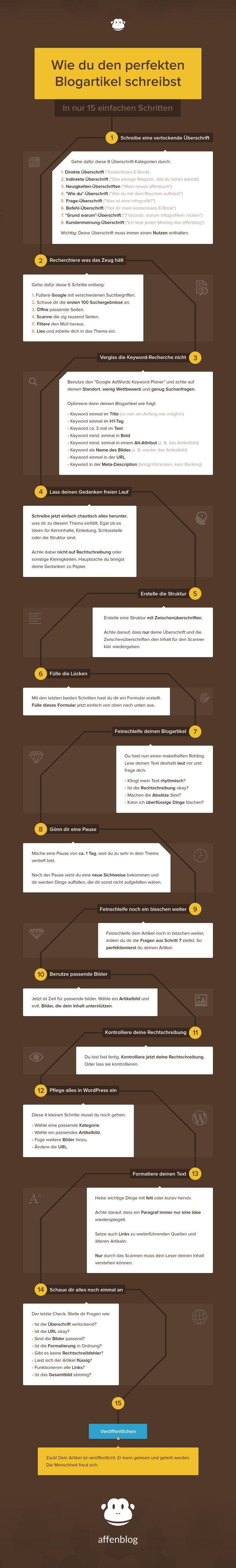 Einfaches haus design bilder einzigen stock wie du den perfekten blogartikel schreibst   einfache schritte