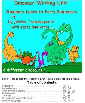 dinosaurs essay topics Essay dinosaurs dinosaur is the name of large extinct reptiles of the mesozoic era, during which they were the dominant land animals on earth.