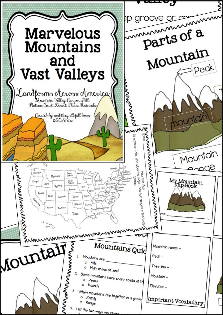 unit focuses on 10 land forms mountain, valley, canyon