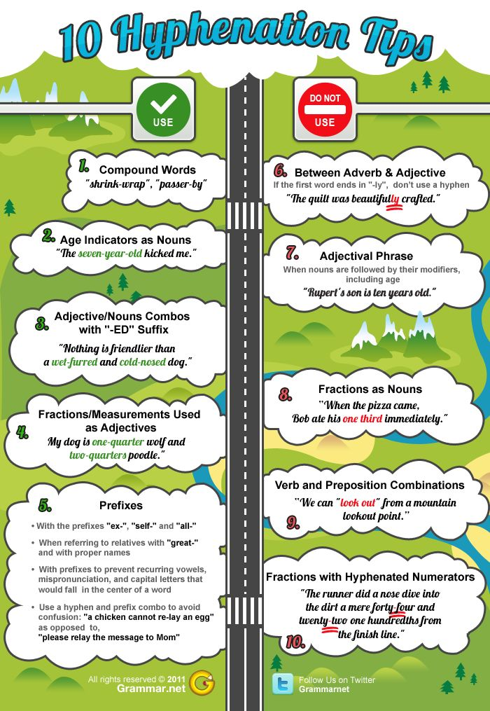 English Language Chart with 10 Hyphenation Tips http://www.pinterest.com/pin/421016265134992709/