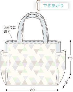 Tutorial y medidas completo.  プリントと無地の組み合わせがおしゃれなバッグ。 両サイドにつけた大きめのポケットは、 ペットボトルや折りたたみ傘を入れておくのに ちょうどいい大きさです。 内ポケット、外ポケットつきで使いやすい。