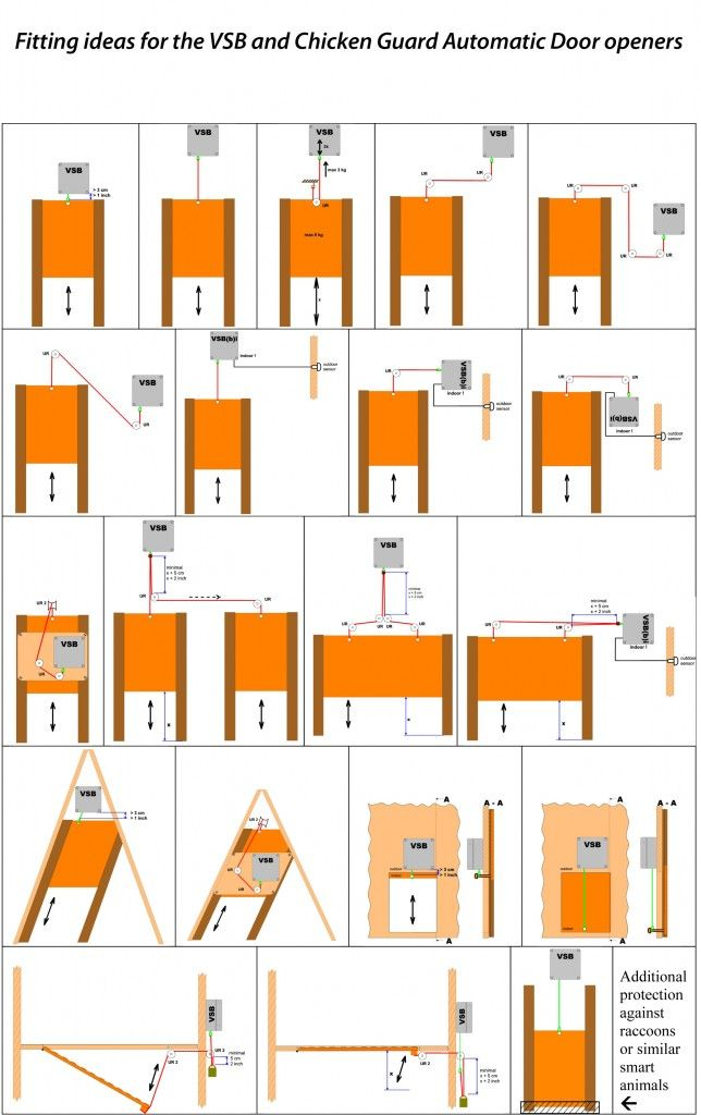 vsb automatic door opener instructions