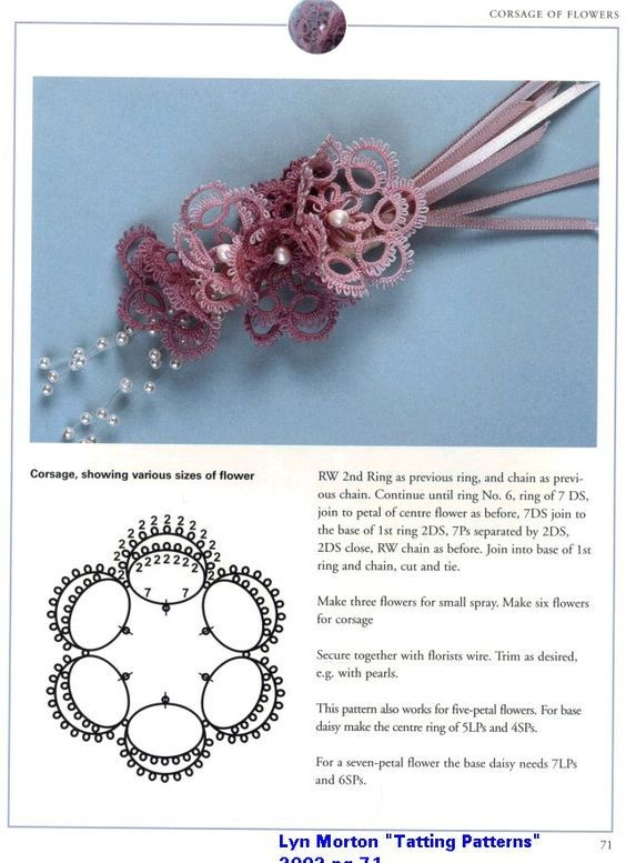 free needle tatting patterns pdf
