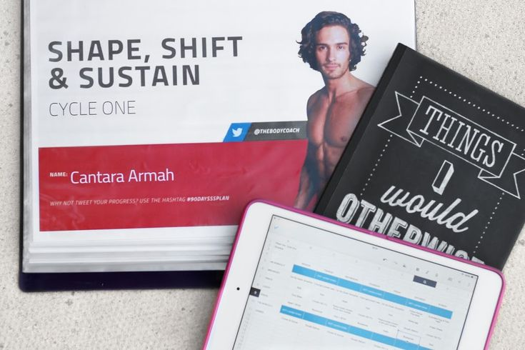 I signed up to The Body Coach, Joe Wicks' 90 Day SSS Plan in the hope to get in shape. Here are my first impressions after receiving Cycle One of the plan.