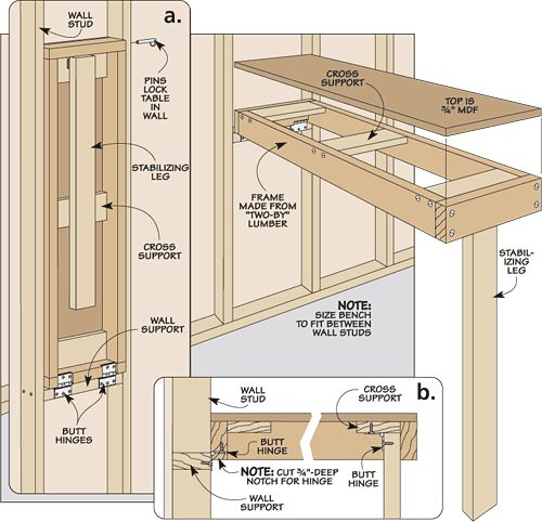 Workbench Plans Hide-Away Workbench -- when extra workspace is needed