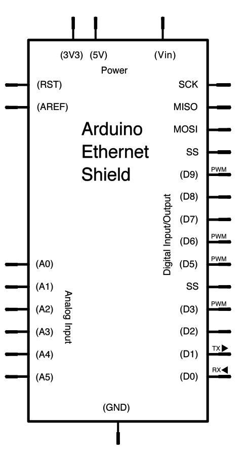 Using an ethernet shield to make the arduino a simple WebServer.  In this example, the arduino reports the values of the analog input pins.