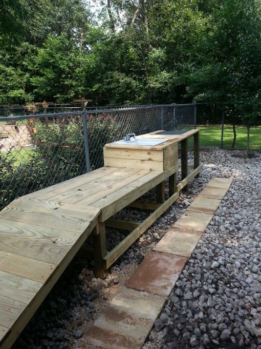 Garden Walk Chattanooga: 17 Best Images About Dog Wash Stations On Pinterest