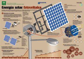 Infografía energía fotovoltaica Infografías en energías renovables aprende a base de imágenes