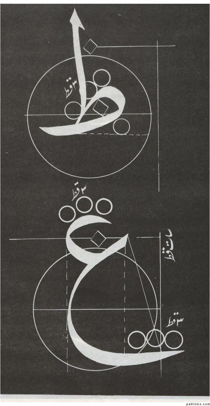 Rules and structure for Arabic calligraphy