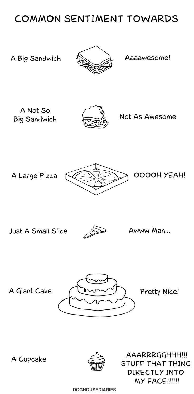 DOGHOUSE   Food Feelings