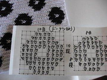 ポットホルダーの編み方