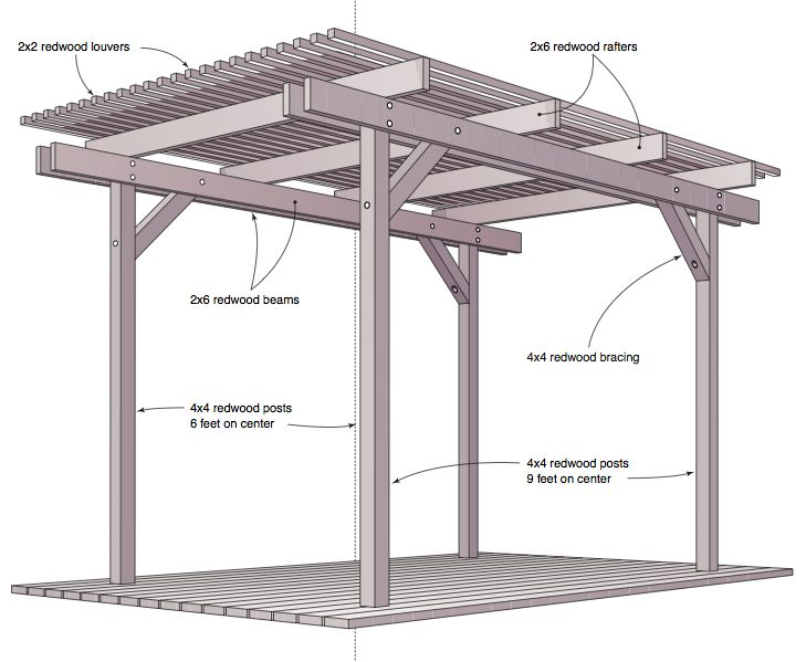 Basic Pergola Construction Wood Lean To Shed Plans