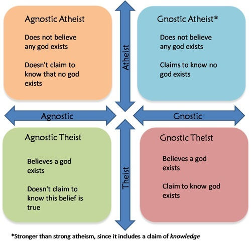 I'm somewhere between an agnostic atheist and an agnostic theist... I guess that makes me a plain ol' agnostic