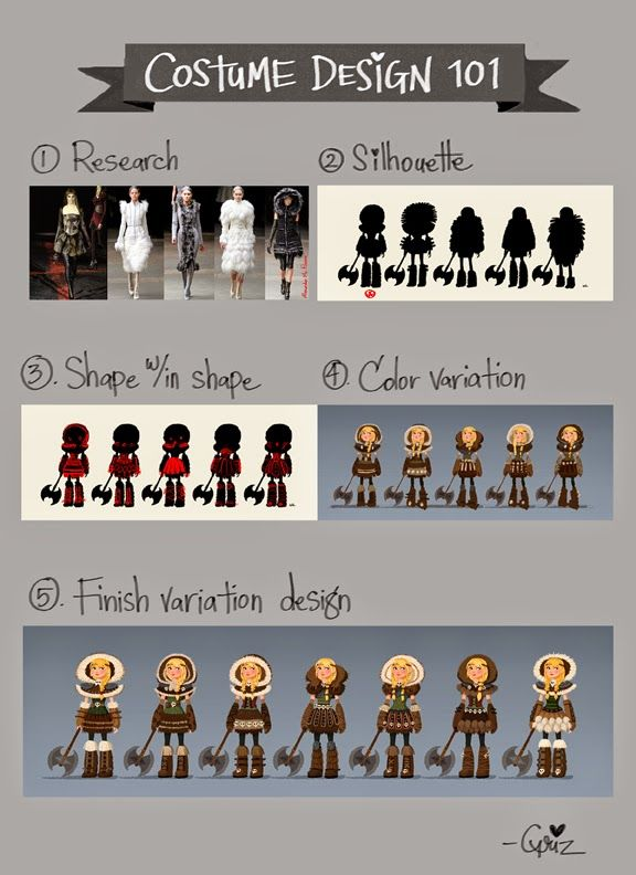 Character Design Animation Tutorial : Best images about f character design on pinterest