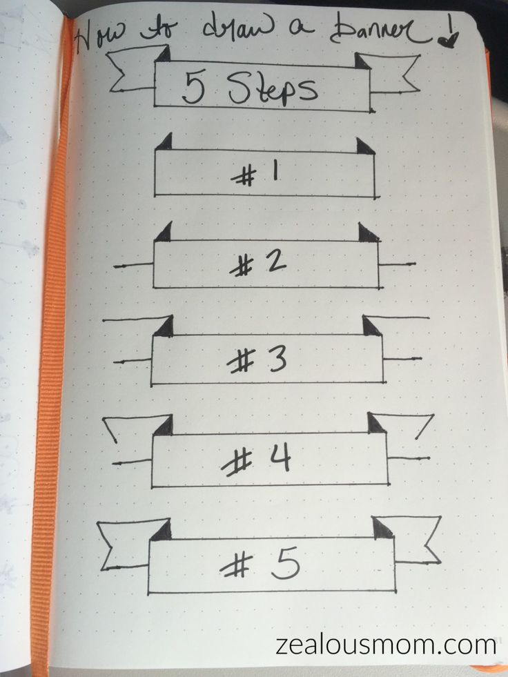 How to draw a banner in 5 easy steps. Perfect for a bullet journal or any type of planner!