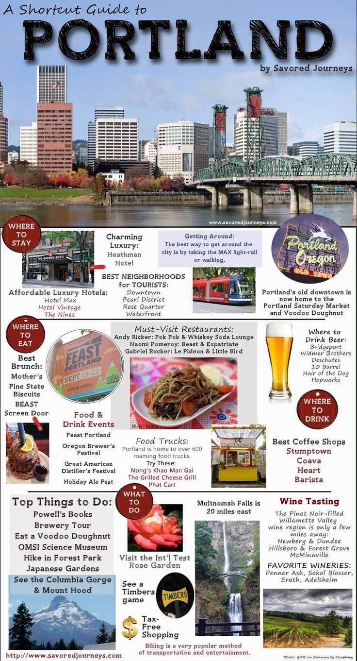Shortcut Travel Guide To Portland Oregon What I Love About