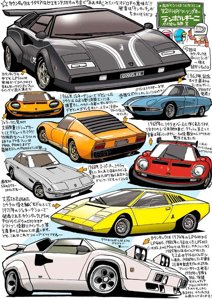Clássicos da Lamborghini