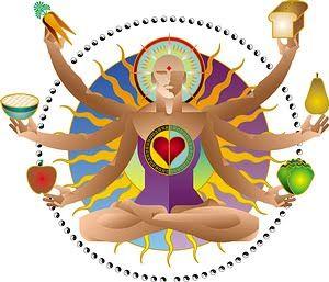 Modern yeme alışkanlıkları ve Yogik beslenme