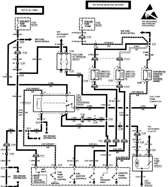 Chevy Blazer Fuel Pump Wiring Diagram. The location of the
