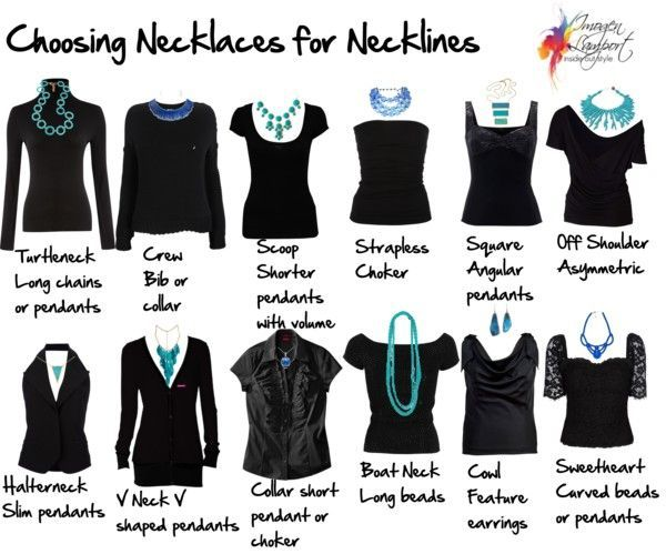 """Choosing Necklaces for Necklines"" This is very helpful"